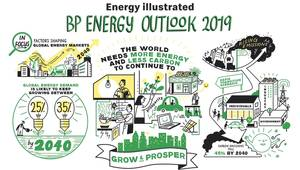 Outlook Challenge: More Energy, Fewer Emissions