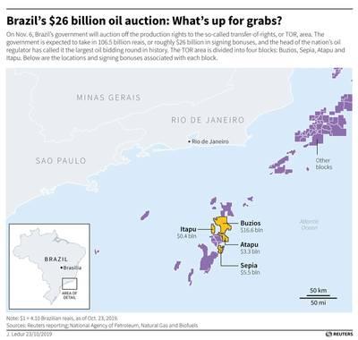 Gráfico de Reuters de bloques petroleros de Brasil