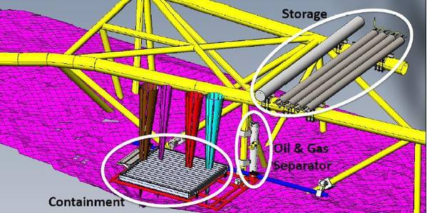 The colored rays depict the location of the oil/gas plumes that are being collected by the containment device. The picture is showing the containment device covering the plumes. (Image: USCG)