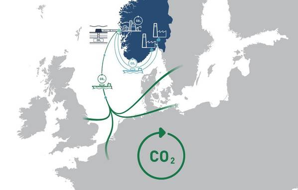 Credit: Ministry of Petroleum and Energy Norway