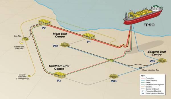 Sea Lion development scheme / Image source: Premier Oil