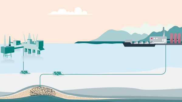 CCS illustration - Credit: Equinor