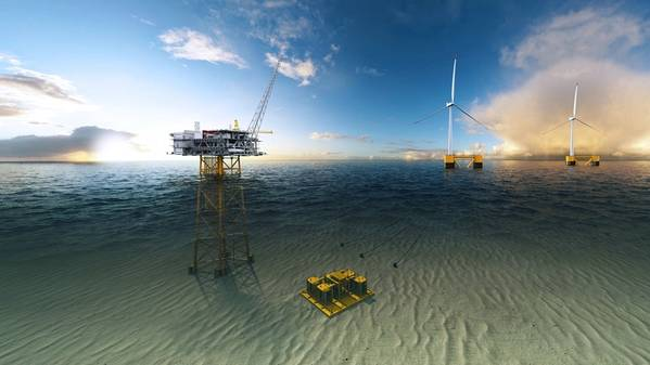 Offshore wind unlocks potential for not only power to grid, but also power to platform/subsea (© Aker Solutions)
