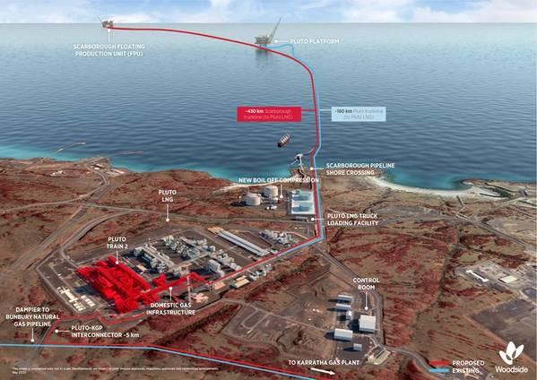 Scarborough illustration - Credit: Woodside Energy