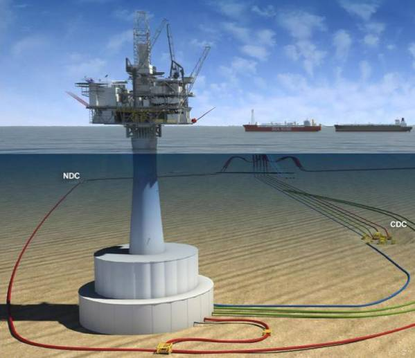 West White Rose Platform Illustration - Source: Husky Energy
