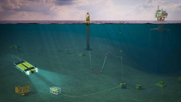 Ocean Power TechnologiesのPB3 PowerBuoy波エネルギーは、海底バッテリーソリューションとAUV充電ステーションに接続された電力とデータ伝送を統合したシングルポイント係留で描かれています。 Saab Seaeye Sabertooth AUVを利用したModus Seabed Interventionで開発されたこのコンセプトは、米国政府の開発および実証プロジェクトの資金調達の検討のために提出されました。 (画像:OPT)