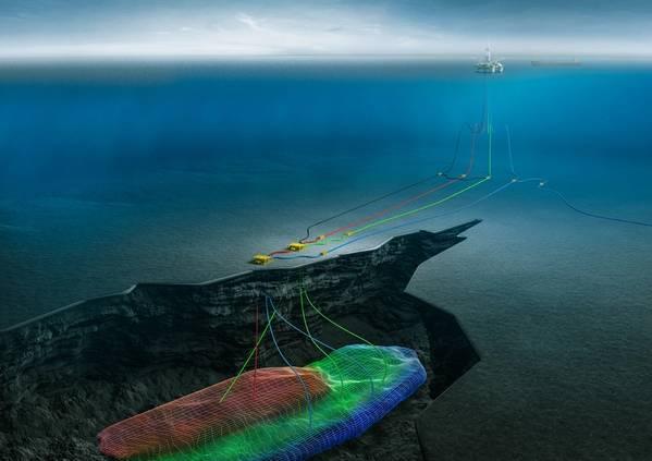 TechnipFMC начал поставку для проекта Fenja, эксплуатируемого Neptune в Норвежском море. Он будет поставлять деревья, коллектор, средства управления, основания стояка, ETH-PiP, жесткие отводные линии, гибкие стояки, шлангокабель и установку (Изображение: Нептун)