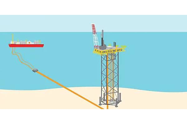 Project Concept Graphic - Credit: Shell