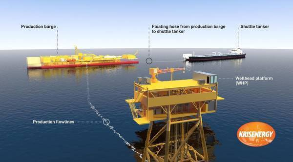 A representation of the Apsara oil field arrangement in Block A, offshore Cambodia (Image: KrisEnergy)